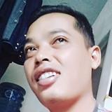 Recas from Denpasar   Man   33 years old   Gemini