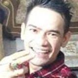 Fadillah from Pekanbaru | Man | 31 years old | Gemini