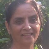 None from Bengaluru | Woman | 60 years old | Scorpio