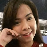 Nath from Jakarta | Woman | 28 years old | Sagittarius