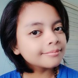 Sylvi from Malang | Woman | 21 years old | Leo
