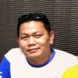 Juragandeni from Sampit | Man | 43 years old | Virgo