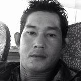 Midihamidi from Perabumulih | Man | 42 years old | Sagittarius