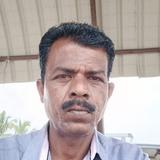 Basavaraj from Ilkal   Man   49 years old   Taurus