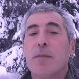 Bas from Karlsfeld | Man | 55 years old | Capricorn