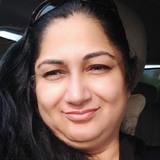 Nikki from Gurgaon | Woman | 46 years old | Libra