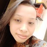 Rars from Pamulang | Woman | 20 years old | Gemini