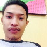 Feellike from Teluknaga | Man | 30 years old | Capricorn