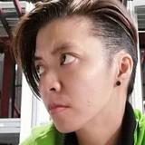 Mou from Melaka | Woman | 34 years old | Gemini