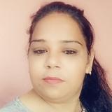 Nisha from Bhopal | Woman | 27 years old | Libra