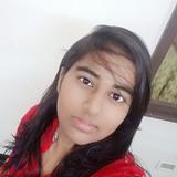 Nisha from Hyderabad | Woman | 21 years old | Libra