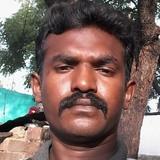 Vijayakumar from Rajapalaiyam | Man | 36 years old | Virgo