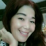Osella from Manado   Woman   40 years old   Gemini