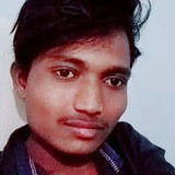 Sandip from Hingoli | Man | 23 years old | Aries