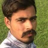Babbu from Ludhiana | Man | 21 years old | Aquarius