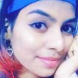 Wwwprasanthp20 from Ashok Nagar | Woman | 20 years old | Pisces