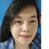 Wewi from Medan | Woman | 27 years old | Scorpio