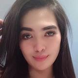 Titin from Jakarta Pusat   Woman   27 years old   Taurus