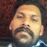 Mahi from Edakkulam | Man | 33 years old | Leo