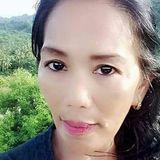 Alone from Makassar | Woman | 32 years old | Scorpio