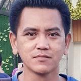 Sayjho from Semarang   Man   40 years old   Leo
