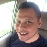 Aryass from Cirebon | Man | 33 years old | Leo