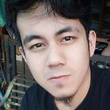 Shahfiq from Taiping | Man | 26 years old | Gemini
