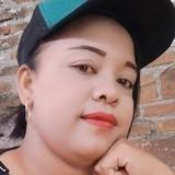 Kumalan2Ml from Klaten | Woman | 32 years old | Leo