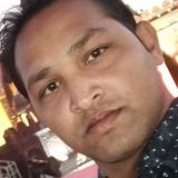 Aditya from Shivpuri   Man   27 years old   Gemini