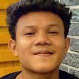 Rydruf from Medan   Man   21 years old   Virgo