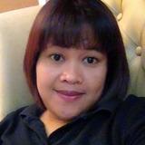Widiasih from Dubai | Woman | 39 years old | Gemini