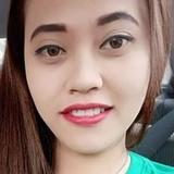 Syafikah from Melaka | Woman | 23 years old | Scorpio