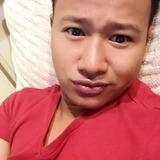 Lutfiyanto from Denpasar   Man   31 years old   Libra