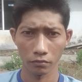 Kurawan from Nganjuk | Man | 28 years old | Pisces