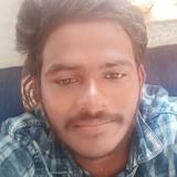 Kittu from Thanjavur | Man | 20 years old | Libra