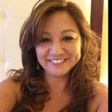 Keala from Waimanalo | Woman | 49 years old | Libra