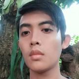 Kukuh from Mataram | Man | 24 years old | Libra