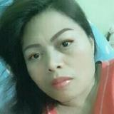 Panjilestaricl from Kudus | Woman | 48 years old | Leo