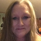 Tawny from South Fulton | Woman | 54 years old | Pisces