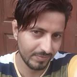 Dev from Karnal | Man | 28 years old | Leo
