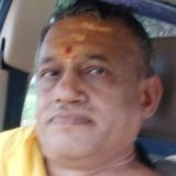 Balu from Bengaluru | Man | 62 years old | Scorpio