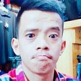 Halimmuslimln from Balaipungut   Man   26 years old   Aries