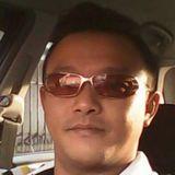 Jackky from Segamat   Man   38 years old   Sagittarius