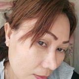 Wiwi from Bekasi | Woman | 42 years old | Scorpio