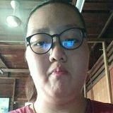 Peiwinnie from Teluk Intan | Man | 22 years old | Aries
