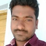 Nani from Mandamarri | Man | 26 years old | Cancer