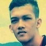 Maulanasaputra from Lhokseumawe | Man | 20 years old | Leo