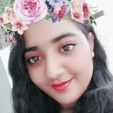 Ashu from Bhiwadi | Woman | 21 years old | Taurus