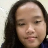 Riskifani from Surakarta | Woman | 26 years old | Scorpio