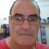 Lluismi from Ripoll | Man | 62 years old | Libra